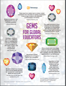 global ready gems