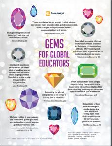 global ready gems